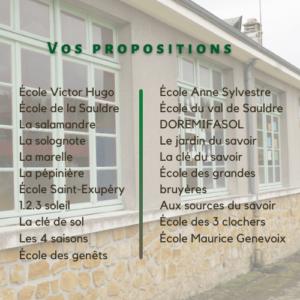 Liste des propositions de nom pour l'école