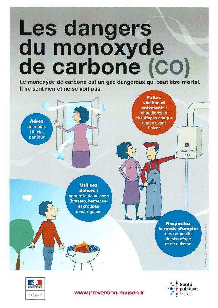 dangers du monoxyde de carbone